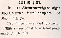 Announcement in the paper Søndfjords Avis, 17 August1905:<br /> <b>Kinn and Florø.</b><br /> Of 1115 men who had the right to vote, 1058 votes were cast. The number of accepted votes: 1040. All 'yes'. Before the voting the procession walked to the polling station where the Storting representative <b>Lind</b> gave a speech.